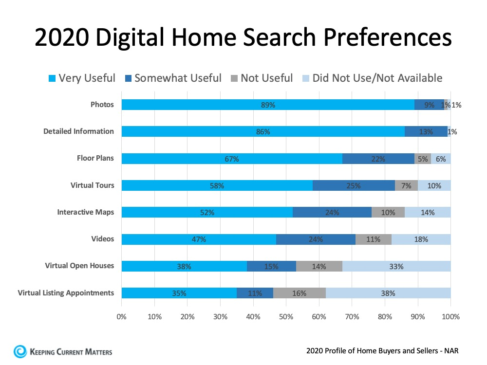 Home Search Preferences