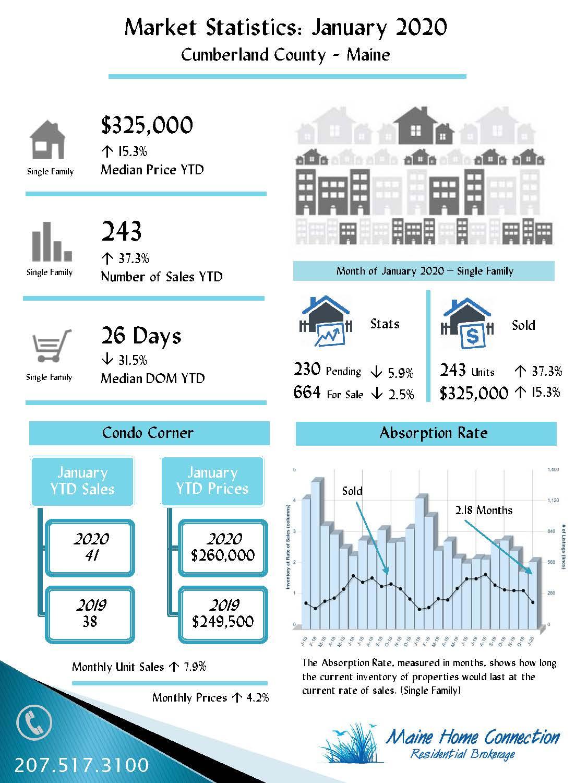 Infographic - January 2020