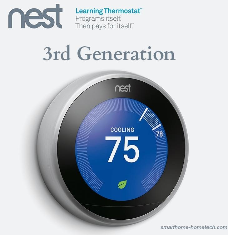 DR-Nest